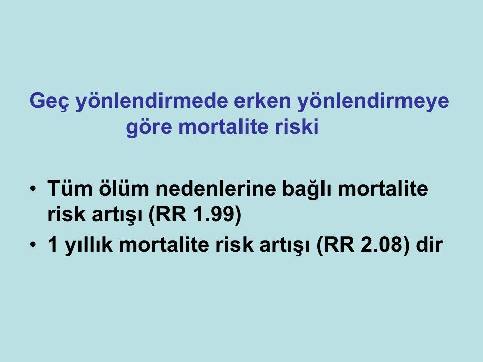 Geç yönlendirmede erken yönlendirmeye göre mortalite riski •Tüm ölüm nedenlerine bağlı mortalite risk artışı (RR 1.99) •1 yıllık mortalite risk artışı (RR 2.08) dir