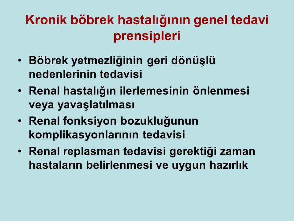 Hipertansiflerde LDL Kolesterol Yüksekliği Türk Hipertansiyon ve Böbrek Hastalıkları Derneği