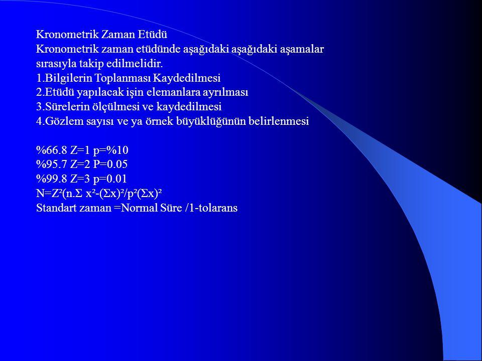 Kronometrik Zaman Etüdü Kronometrik zaman etüdünde aşağıdaki aşağıdaki aşamalar sırasıyla takip edilmelidir. 1.Bilgilerin Toplanması Kaydedilmesi 2.Et