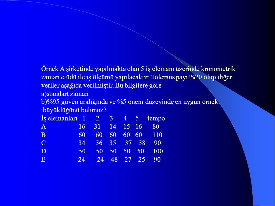 Örnek A şirketinde yapılmakta olan 5 iş elemanı üzerinde kronometrik zaman etüdü ile iş ölçümü yapılacaktır. Tolerans payı %20 olup diğer veriler aşağ