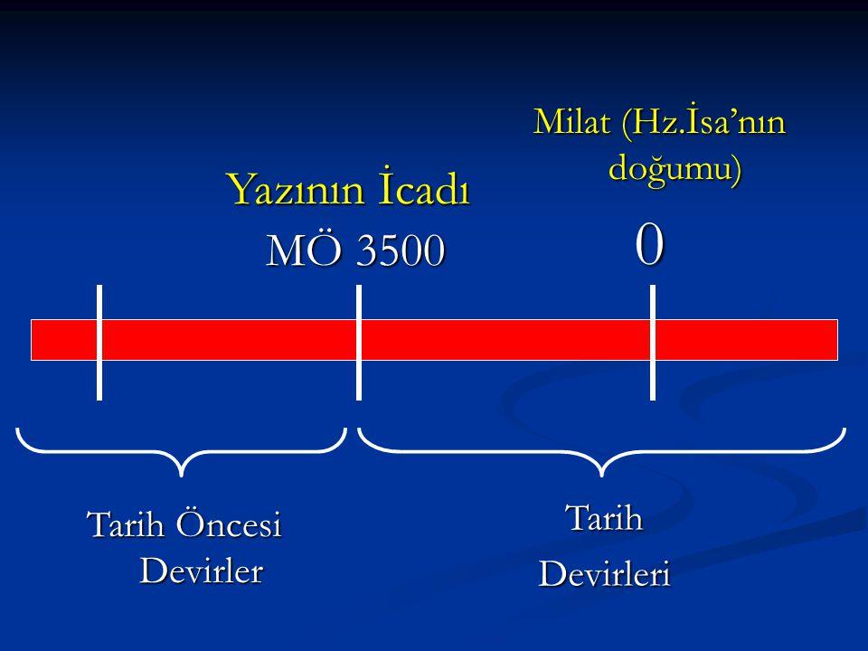 0 Milat (Hz.İsa'nın doğumu) Tarih Öncesi Devirler TarihDevirleri Yazının İcadı MÖ 3500