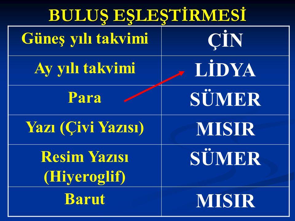 BULUŞ EŞLEŞTİRMESİ Güneş yılı takvimi ÇİN Ay yılı takvimi LİDYA Para SÜMER Yazı (Çivi Yazısı) MISIR Resim Yazısı (Hiyeroglif) SÜMER Barut MISIR