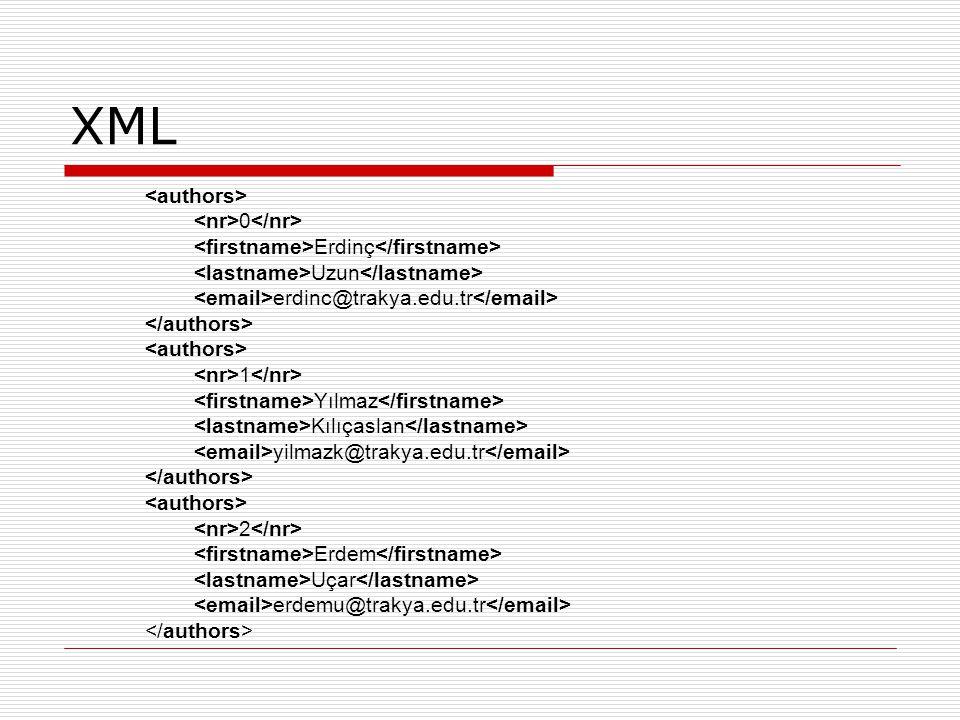 XML 0 Erdinç Uzun erdinc@trakya.edu.tr 1 Yılmaz Kılıçaslan yilmazk@trakya.edu.tr 2 Erdem Uçar erdemu@trakya.edu.tr
