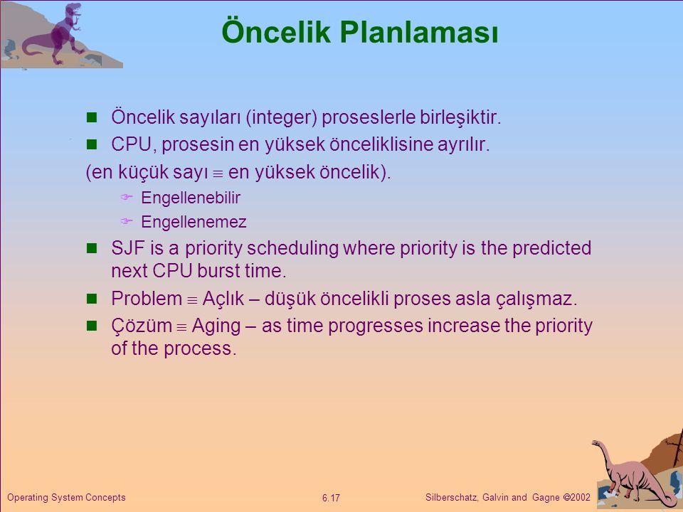 Silberschatz, Galvin and Gagne  2002 6.17 Operating System Concepts Öncelik Planlaması  Öncelik sayıları (integer) proseslerle birleşiktir.  CPU, p