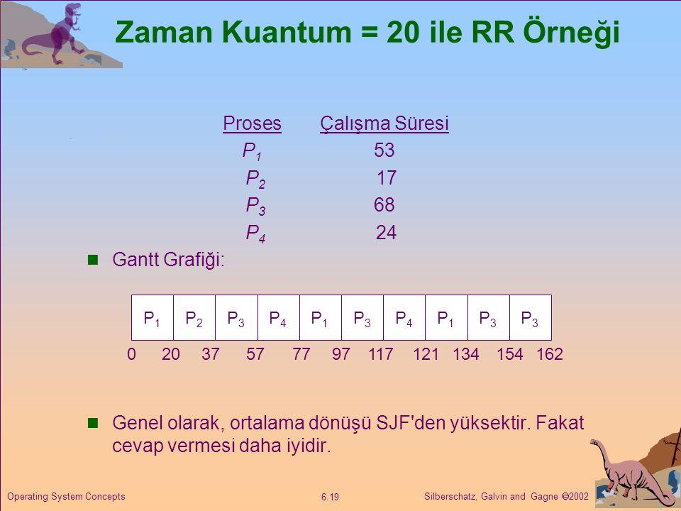 Silberschatz, Galvin and Gagne  2002 6.19 Operating System Concepts Zaman Kuantum = 20 ile RR Örneği ProsesÇalışma Süresi P 1 53 P 2 17 P 3 68 P 4 24