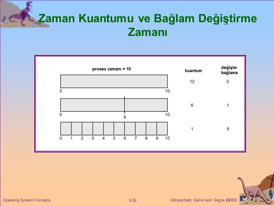 Silberschatz, Galvin and Gagne  2002 6.20 Operating System Concepts Zaman Kuantumu ve Bağlam Değiştirme Zamanı