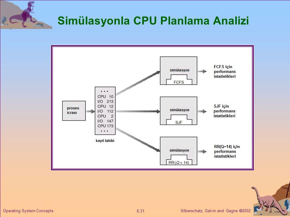 Silberschatz, Galvin and Gagne  2002 6.31 Operating System Concepts Simülasyonla CPU Planlama Analizi