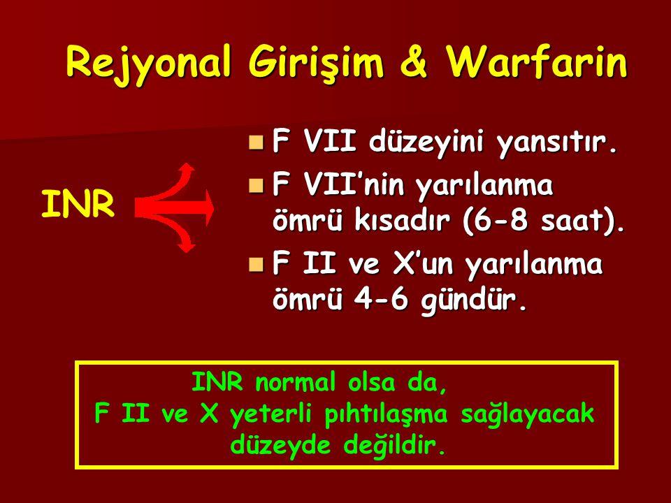 Rejyonal Girişim & Warfarin  F VII düzeyini yansıtır.