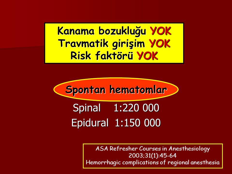 Spinal 1:220 000 Epidural 1:150 000 Kanama bozukluğu YOK Travmatik girişim YOK Risk faktörü YOK Spontan hematomlar ASA Refresher Courses in Anesthesiology 2003;31(1):45-64 Hemorrhagic complications of regional anesthesia