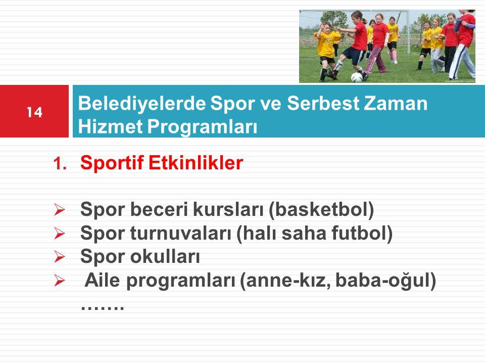 Belediyelerde Spor ve Serbest Zaman Hizmet Programları 14 1. Sportif Etkinlikler  Spor beceri kursları (basketbol)  Spor turnuvaları (halı saha futb