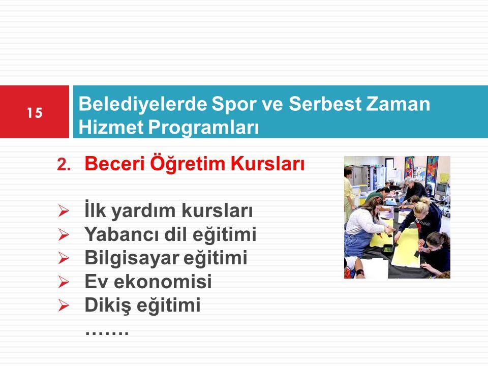 Belediyelerde Spor ve Serbest Zaman Hizmet Programları 15 2. Beceri Öğretim Kursları  İlk yardım kursları  Yabancı dil eğitimi  Bilgisayar eğitimi