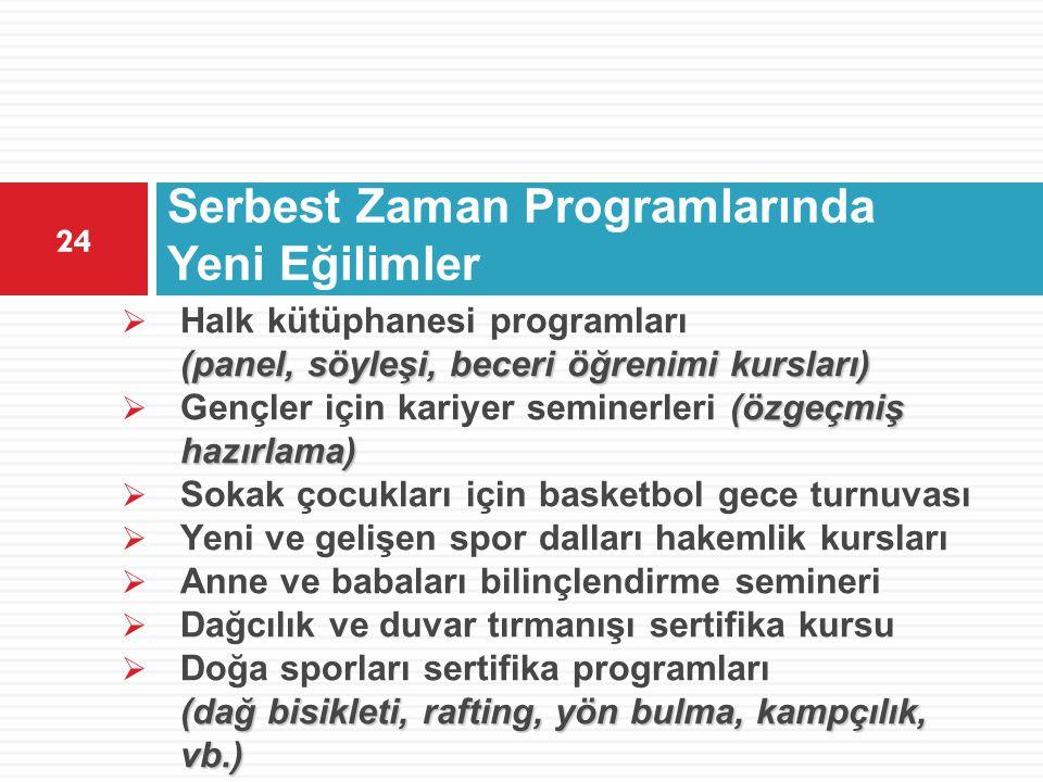 Serbest Zaman Programlarında Yeni Eğilimler 24  Halk kütüphanesi programları (panel, söyleşi, beceri öğrenimi kursları) (özgeçmiş hazırlama)  Gençle