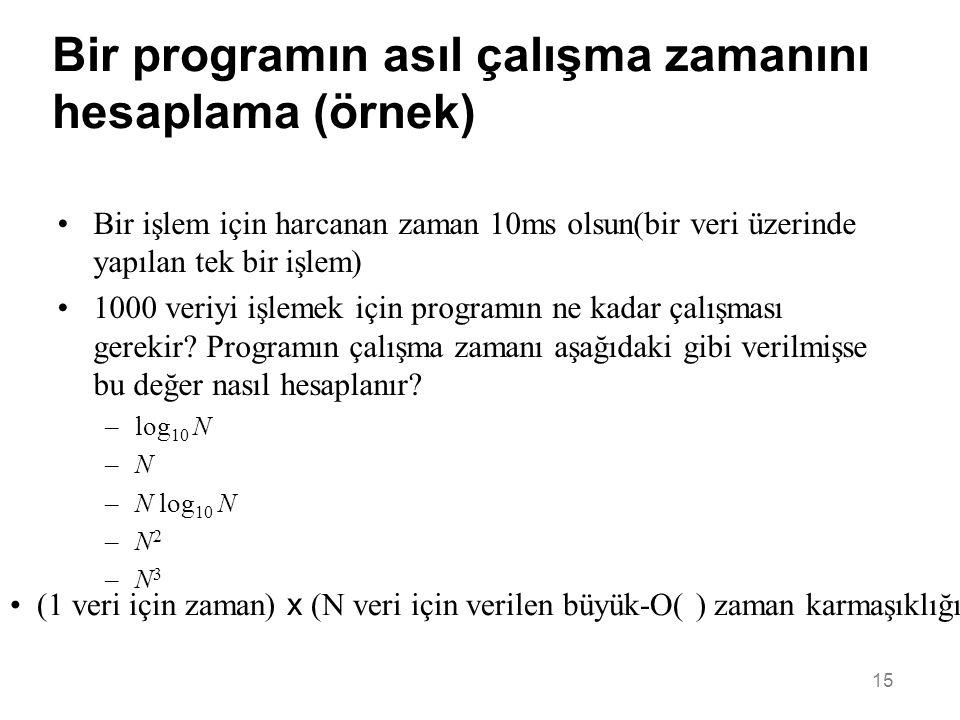 15 Bir programın asıl çalışma zamanını hesaplama (örnek) •Bir işlem için harcanan zaman 10ms olsun(bir veri üzerinde yapılan tek bir işlem) •1000 veri