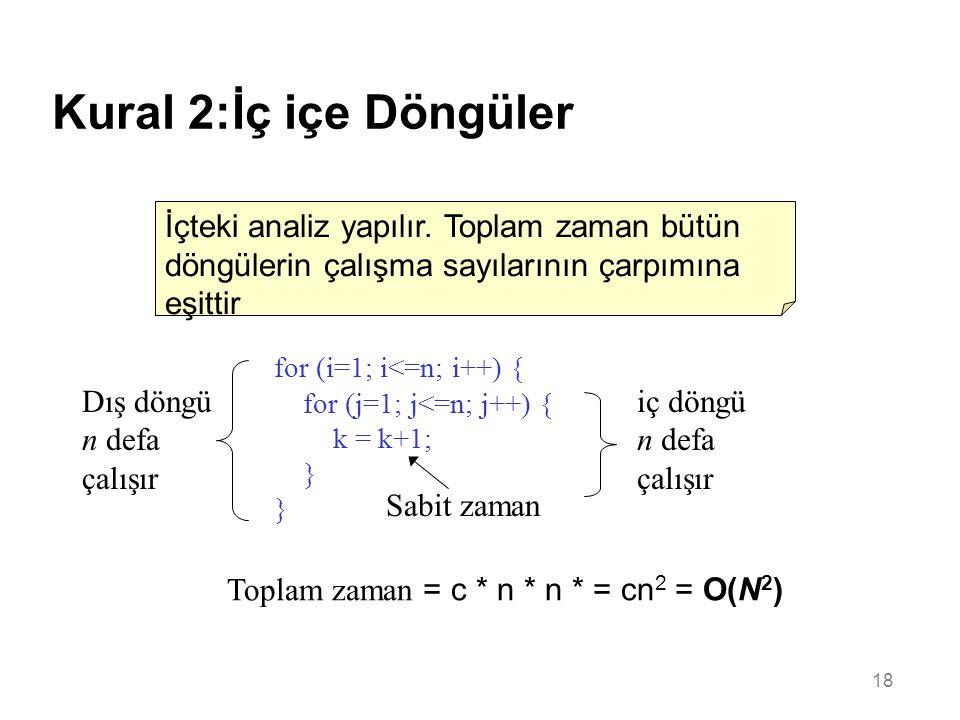 18 Kural 2:İç içe Döngüler İçteki analiz yapılır. Toplam zaman bütün döngülerin çalışma sayılarının çarpımına eşittir for (i=1; i<=n; i++) { for (j=1;