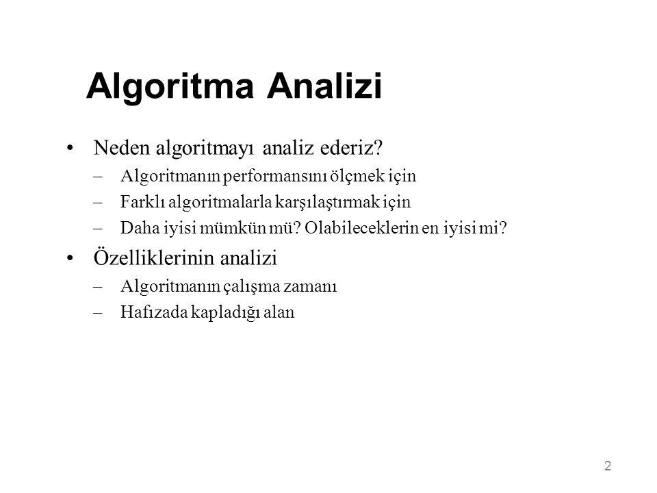 2 Algoritma Analizi •Neden algoritmayı analiz ederiz? –Algoritmanın performansını ölçmek için –Farklı algoritmalarla karşılaştırmak için –Daha iyisi m