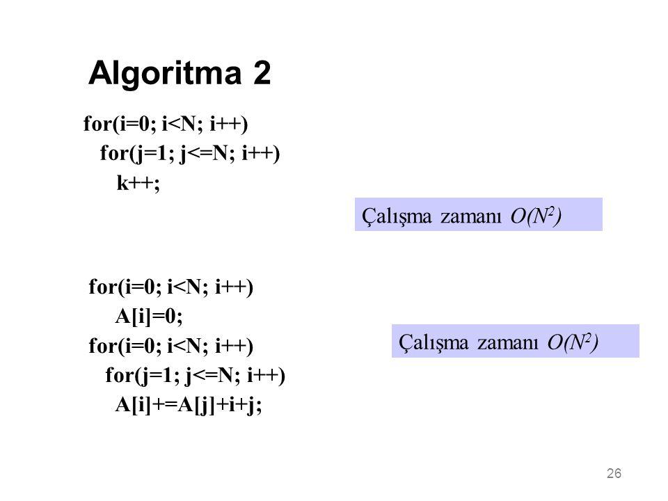 26 Çalışma zamanı O(N 2 ) for(i=0; i<N; i++) for(j=1; j<=N; i++) k++; Algoritma 2 for(i=0; i<N; i++) A[i]=0; for(i=0; i<N; i++) for(j=1; j<=N; i++) A[i]+=A[j]+i+j; Çalışma zamanı O(N 2 )