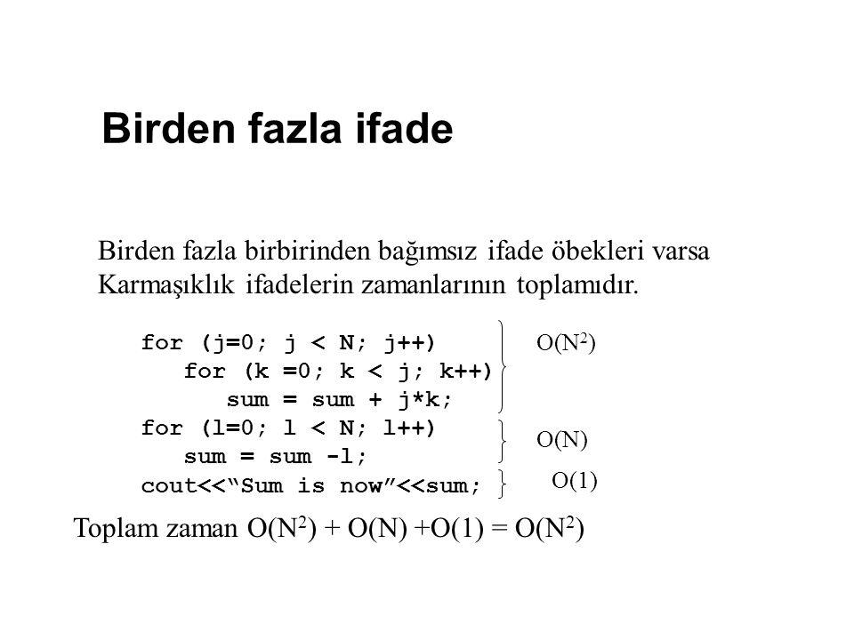 Birden fazla ifade Birden fazla birbirinden bağımsız ifade öbekleri varsa Karmaşıklık ifadelerin zamanlarının toplamıdır. for (j=0; j < N; j++) for (k