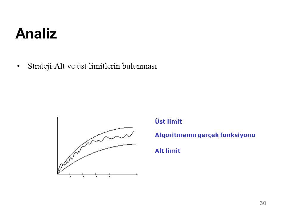 30 Analiz •Strateji:Alt ve üst limitlerin bulunması Üst limit Algoritmanın gerçek fonksiyonu Alt limit