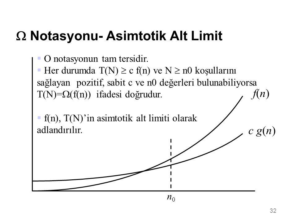 32  Notasyonu- Asimtotik Alt Limit f(n)f(n) c g(n)  O notasyonun tam tersidir.  Her durumda T(N)  c f(n) ve N  n0 koşullarını sağlayan pozitif, s
