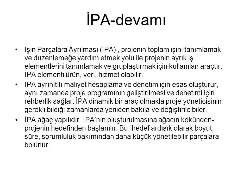 İPA-devamı •İşin Parçalara Ayrılması (İPA), projenin toplam işini tanımlamak ve düzenlemeğe yardım etmek yolu ile projenin ayrık iş elementlerini tanı