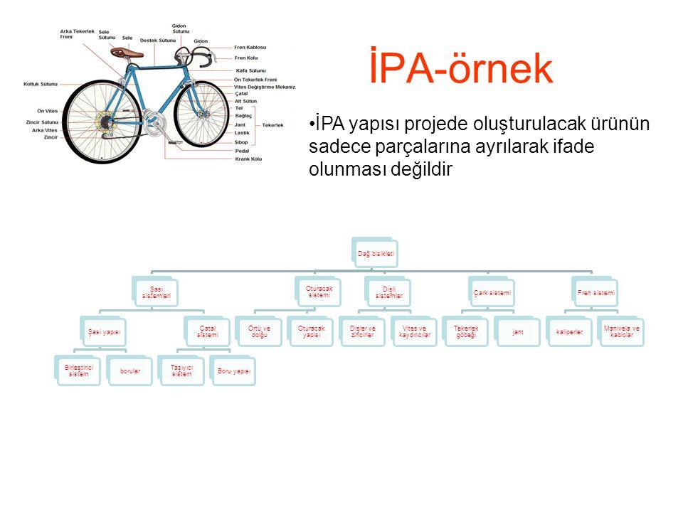 İPA-örnek Dağ bisikleti Şasi sistemleri Şasi yapısı Birleştirici sistem borular Çatal sistemi Taşıyıcı sistem Boru yapısı Oturacak sistemi Örtü ve dol