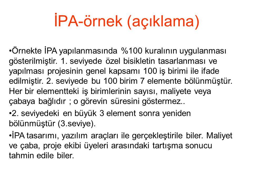 İPA-örnek (açıklama) •Örnekte İPA yapılanmasında %100 kuralının uygulanması gösterilmiştir. 1. seviyede özel bisikletin tasarlanması ve yapılması proj