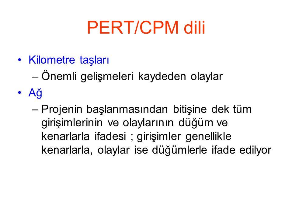 PERT/CPM dili •Kilometre taşları –Önemli gelişmeleri kaydeden olaylar •Ağ –Projenin başlanmasından bitişine dek tüm girişimlerinin ve olaylarının düğü