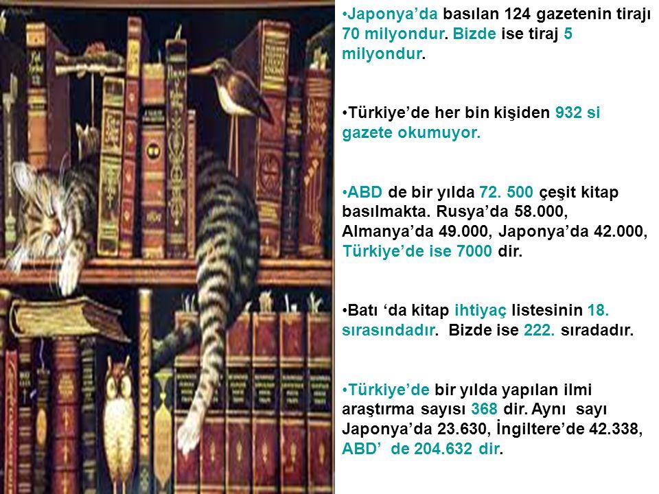•Japonya'da basılan 124 gazetenin tirajı 70 milyondur. Bizde ise tiraj 5 milyondur. •Türkiye'de her bin kişiden 932 si gazete okumuyor. •ABD de bir yı