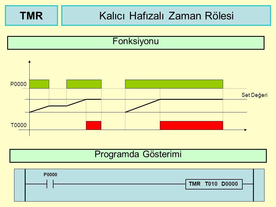 Kalıcı Hafızalı Zaman Rölesi Programda Gösterimi TMR Fonksiyonu P0000 T0000 Set Değeri P0000 TMR T010 D0000