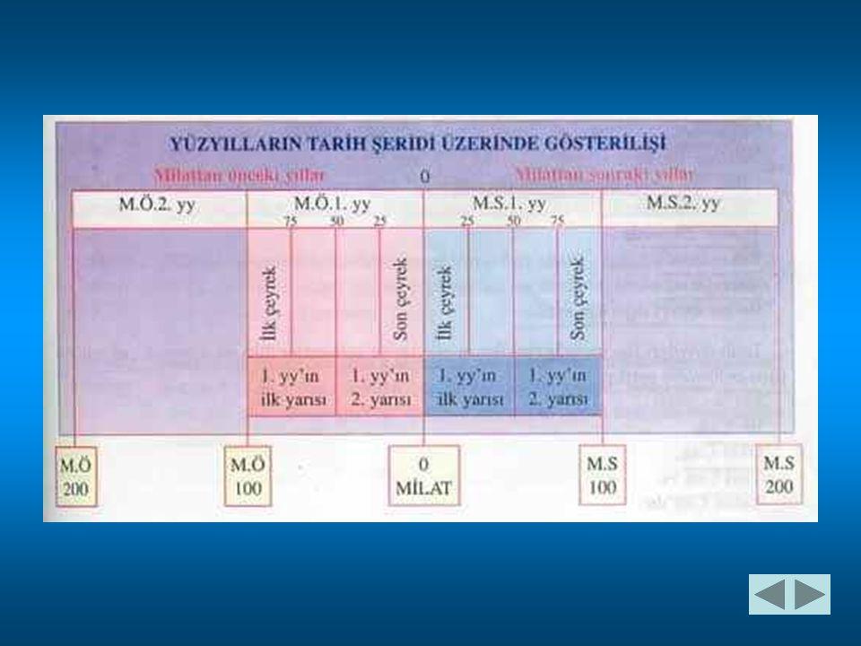 ÇAĞ •T•Tarihte başlangıç ve sonuçları önemli olaylarla belirtilen ve ayrı bir özelliği olan zaman bölümlerine ''Çağ'' (Devir) denir.