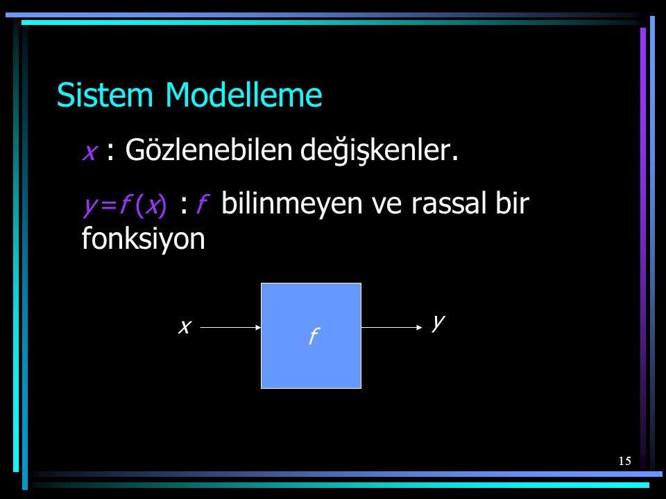 15 Sistem Modelleme x : Gözlenebilen değişkenler. y =f (x) : f bilinmeyen ve rassal bir fonksiyon f x y