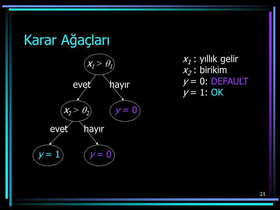 21 Karar Ağaçları x 1 : yıllık gelir x 2 : birikim y = 0: DEFAULT y = 1: OK x 1 >  1 x 2 >  2 y = 0 y = 1 y = 0 evet hayır evet