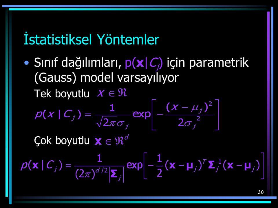 30 İstatistiksel Yöntemler •Sınıf dağılımları, p(x|C j ) için parametrik (Gauss) model varsayılıyor Tek boyutlu Çok boyutlu