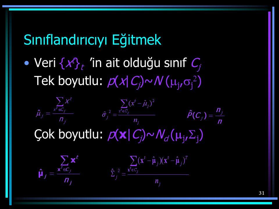 31 Sınıflandırıcıyı Eğitmek •Veri {x t } t 'in ait olduğu sınıf C j Tek boyutlu: p(x|C j )~N (  j,  j  ) Çok boyutlu: p(x|C j )~N d (  j,  j )