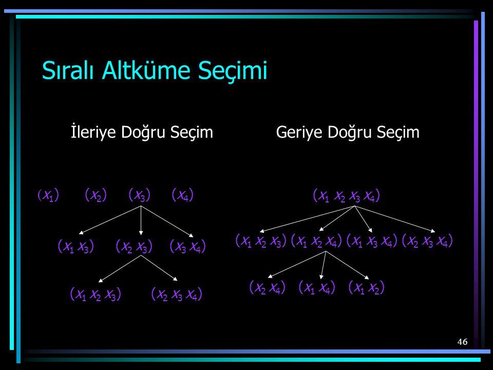 46 Sıralı Altküme Seçimi ( x 1 ) (x 2 ) (x 3 ) (x 4 ) (x 1 x 3 ) (x 2 x 3 ) (x 3 x 4 ) (x 1 x 2 x 3 ) (x 2 x 3 x 4 ) İleriye Doğru Seçim (x 1 x 2 x 3