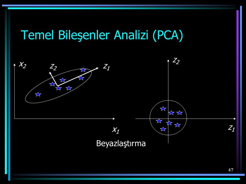 47 Temel Bileşenler Analizi (PCA) z2z2 x1x1 z1z1 x2x2 z2z2 z1z1 Beyazlaştırma