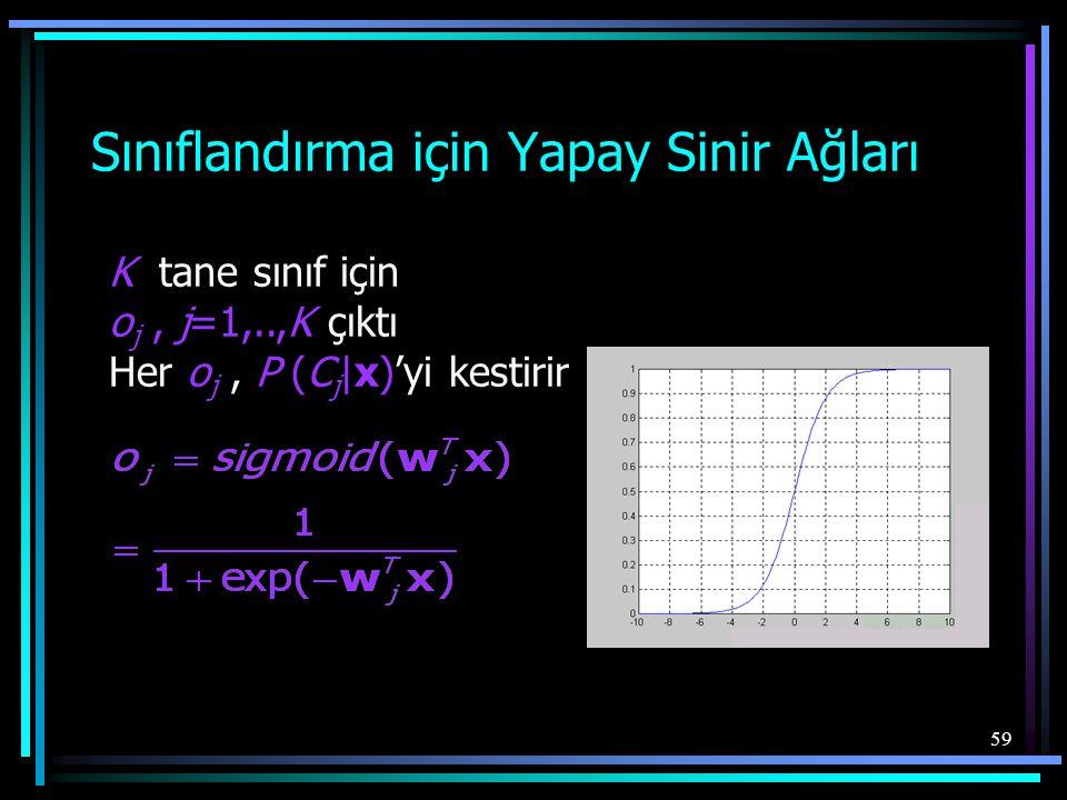 59 Sınıflandırma için Yapay Sinir Ağları K tane sınıf için o j, j=1,..,K çıktı Her o j, P (C j |x)'yi kestirir