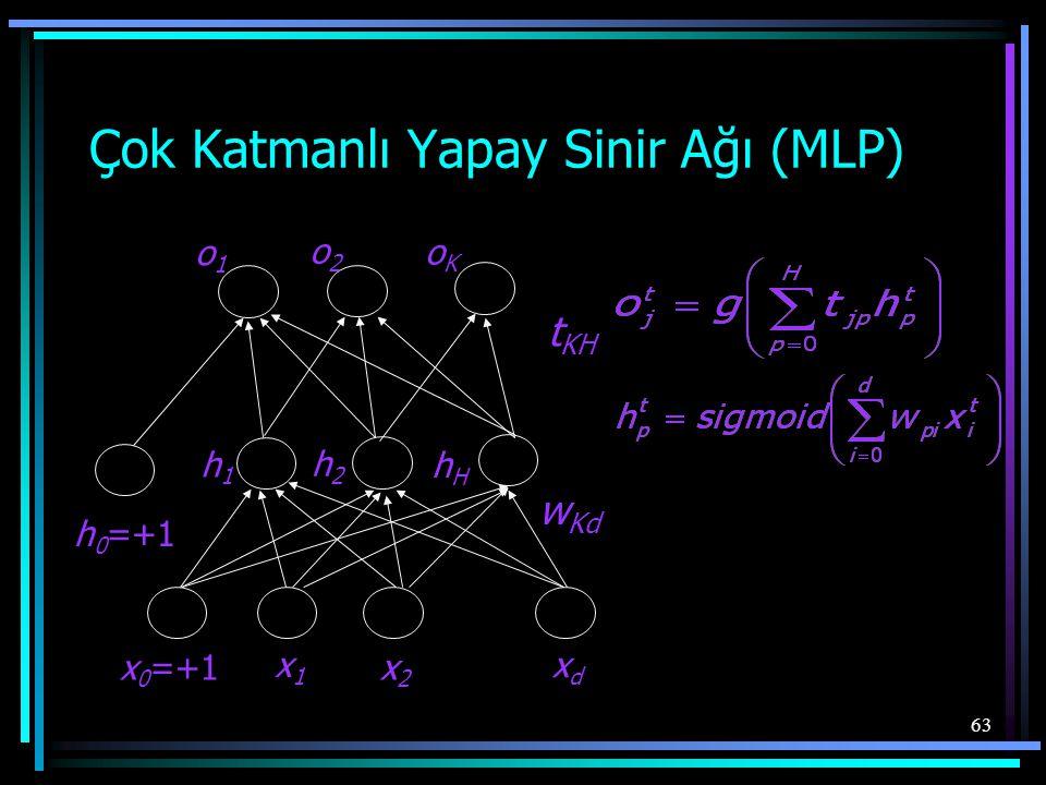 63 Çok Katmanlı Yapay Sinir Ağı (MLP) x 0 =+1 hHhH xdxd x2x2 x1x1 h2h2 h1h1 w Kd h 0 =+1 t KH o1o1 o2o2 oKoK