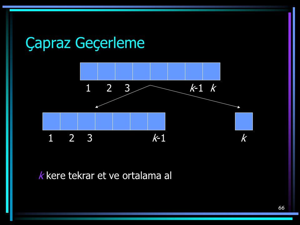 66 Çapraz Geçerleme 1 2 3 k-1 k 1 2 3 k-1k k kere tekrar et ve ortalama al