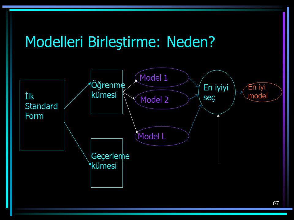 67 Modelleri Birleştirme: Neden? İlk Standard Form Geçerleme kümesi Öğrenme kümesi Model 1 Model 2 Model L En iyiyi seç En iyi model