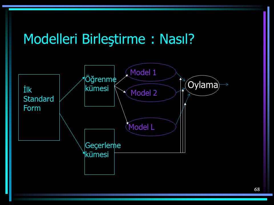 68 Modelleri Birleştirme : Nasıl? İlk Standard Form Model 1 Model 2 Model L Oylama Öğrenme kümesi Geçerleme kümesi