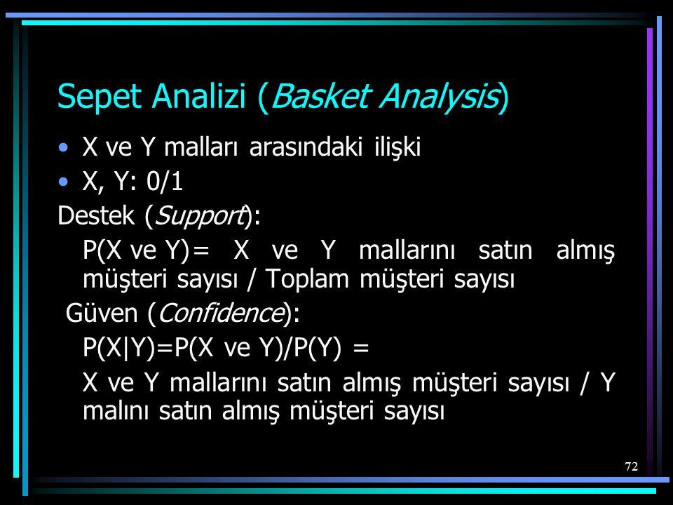 72 Sepet Analizi (Basket Analysis) •X ve Y malları arasındaki ilişki •X, Y: 0/1 Destek (Support): P(X ve Y)= X ve Y mallarını satın almış müşteri sayı
