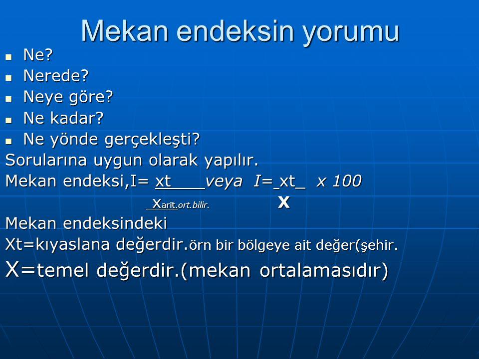 Uygulamada sıklıkla karşılaşılan endeksler aşağıda ifade edilmiştir.