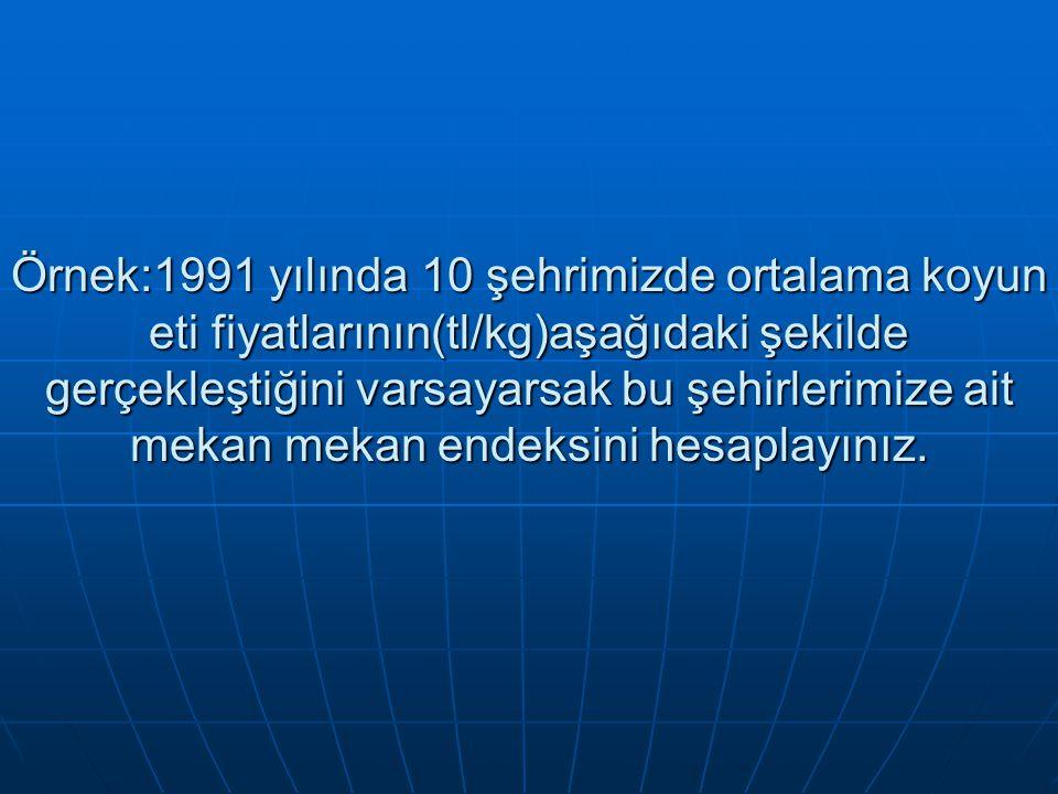 Şehir fiyat I İstanbul 21.210 21.120 x100 =106.60 19895 19895 Ankara 18.560 18.560 x100=93,3 19.895 19.895 İzmir 22.270 '' =11.9 Adana 18.580 '' =93,4 Konya 19.830 '' =99,7 Samsun 20.830 '' =104,7 Sivas 19.250 '' =96,8 Erzurum 18.670 '' =93,8 Diyarbakır 19.330 '' =97,2 Antalya 20.420 20.420 x100=102,6 + 19.895 + 19.895 198.920/10=x19.895 198.920/10=x19.895