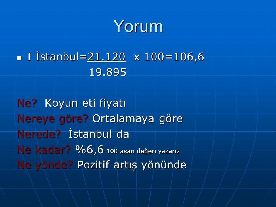 Yorum  I Ankara 18.560 x100=93,3 19.895 19.895Ne.