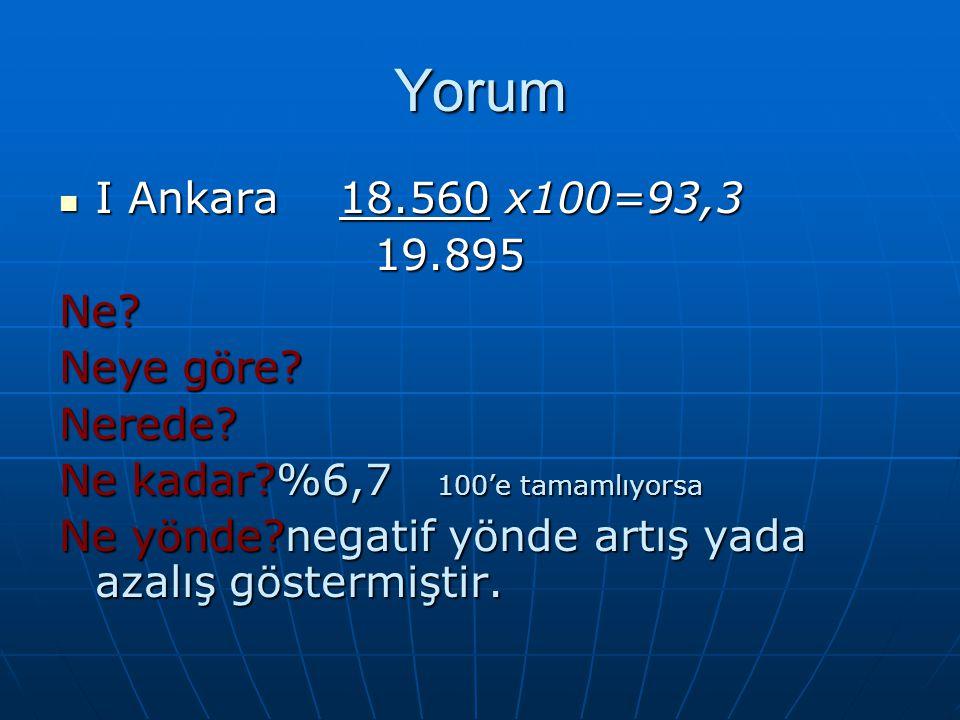 S.E.F.E  pIt/0  pI 1/0 =p1.100= 250.100=125  p0 200  PI 2/0 = p2.100 = 280.100=140 p0 200 p0 200 pI 3/0= p3.100= 420.100=210 pI 3/0= p3.100= 420.100=210 P0 200 P0 200