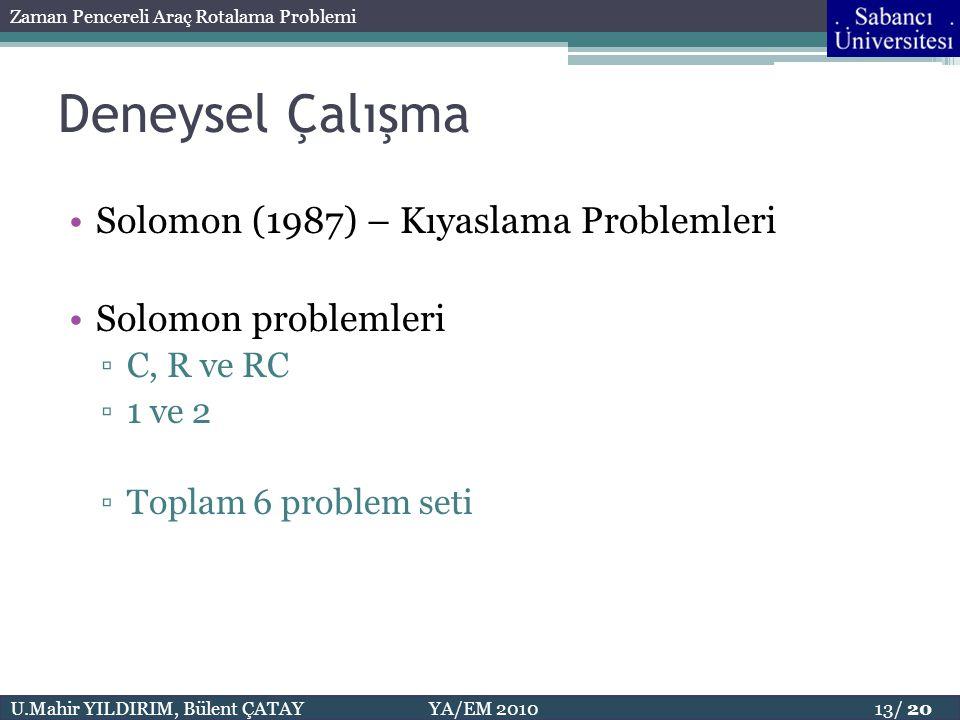 U.Mahir YILDIRIM, Bülent ÇATAY YA/EM 2010 13/ 20 Zaman Pencereli Araç Rotalama Problemi Deneysel Çalışma •Solomon (1987) – Kıyaslama Problemleri •Solo