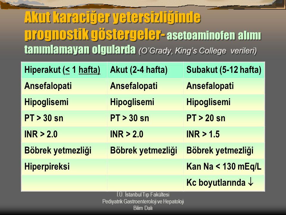 İ.Ü. İstanbul Tıp Fakültesi Pediyatrik Gastroenteroloji ve Hepatoloji Bilim Dalı Akut karaciğer yetersizliğinde prognostik göstergeler- asetoaminofen