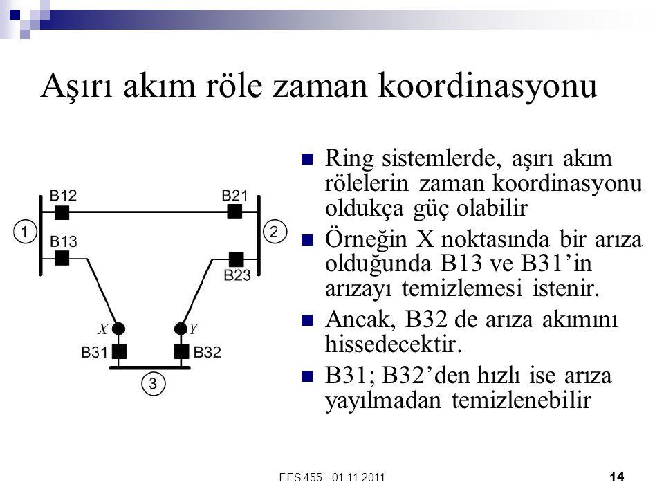 EES 455 - 01.11.201114 Aşırı akım röle zaman koordinasyonu  Ring sistemlerde, aşırı akım rölelerin zaman koordinasyonu oldukça güç olabilir  Örneğin X noktasında bir arıza olduğunda B13 ve B31'in arızayı temizlemesi istenir.