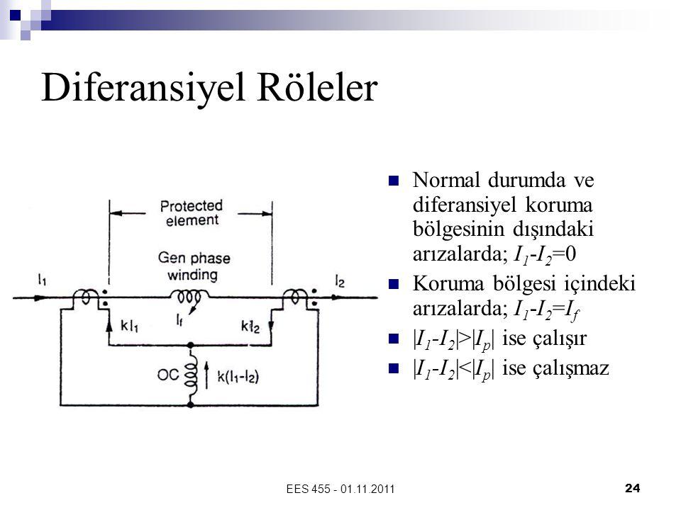 EES 455 - 01.11.201124 Diferansiyel Röleler  Normal durumda ve diferansiyel koruma bölgesinin dışındaki arızalarda; I 1 -I 2 =0  Koruma bölgesi içindeki arızalarda; I 1 -I 2 =I f  |I 1 -I 2 |>|I p | ise çalışır  |I 1 -I 2 |<|I p | ise çalışmaz